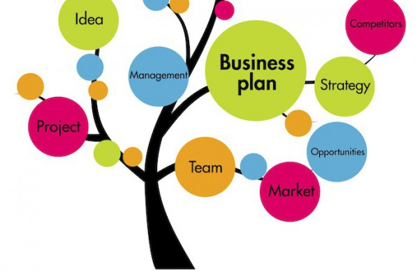 step by step how to write a business plan