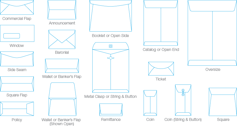 envelope size guide  business and invitation envelopes