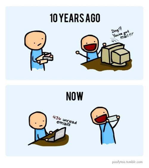 Cartoon image of someone excited about receiving email ten years ago, and excited receiving letter mail now