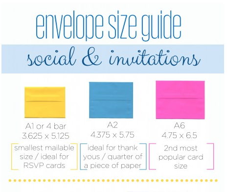 envelope size invitation