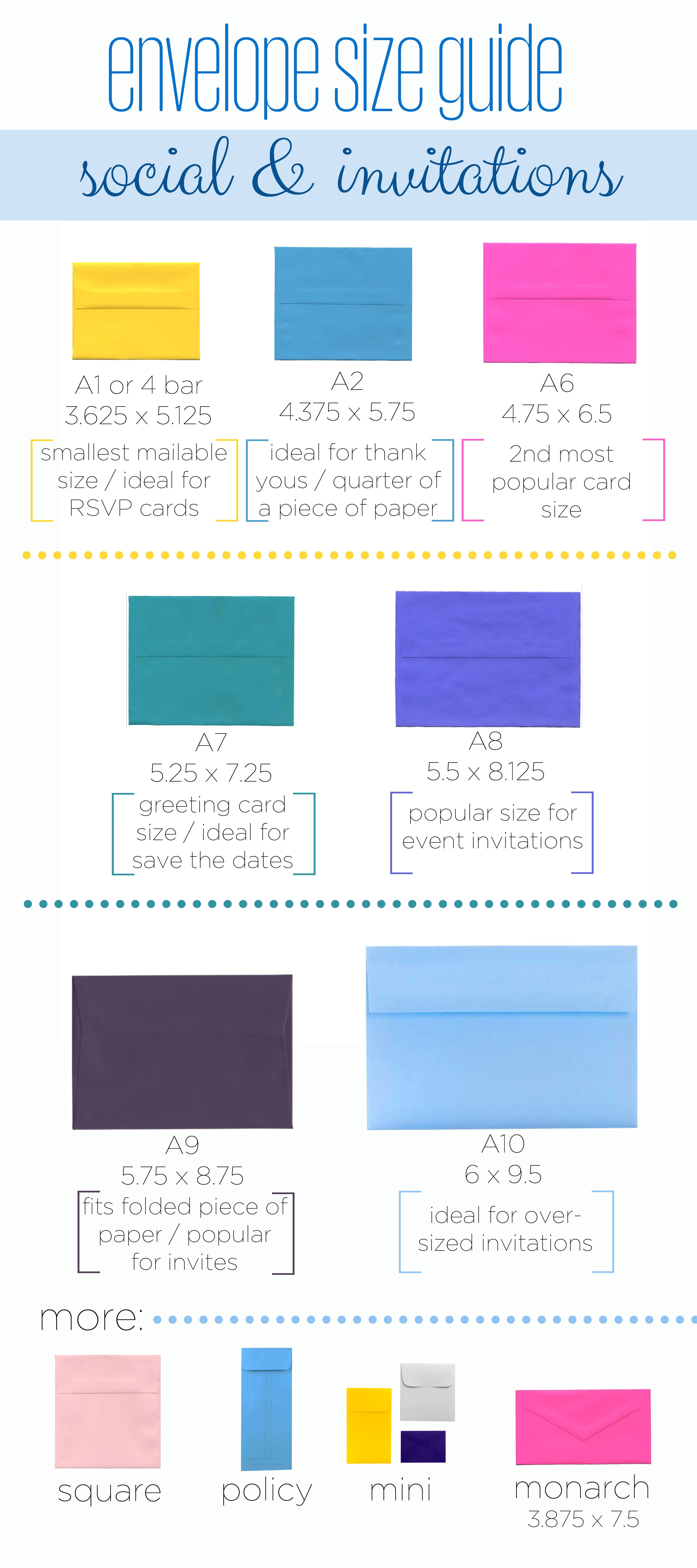 envelope sizes social and invitation
