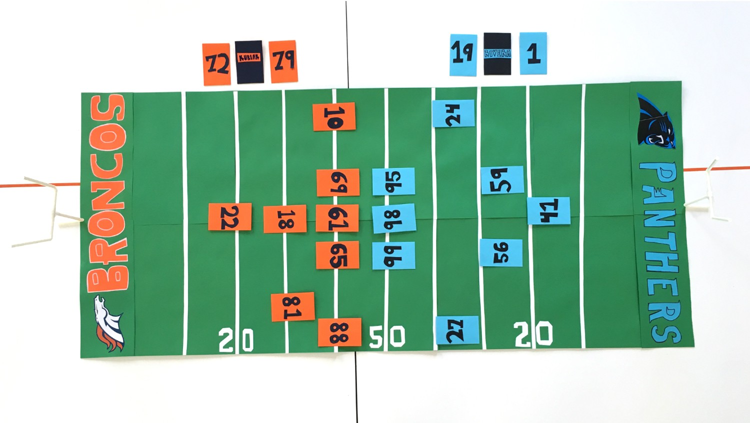 super bowl betting game board with game pieces