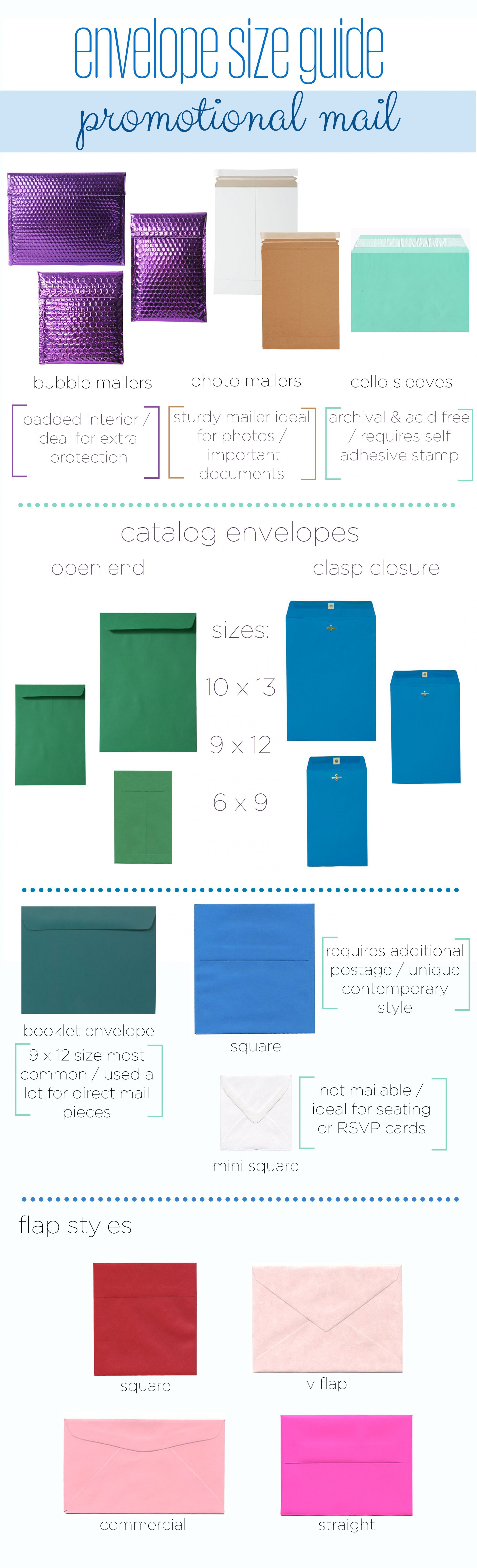 envelope size guide, promotional mail, promotional mailers